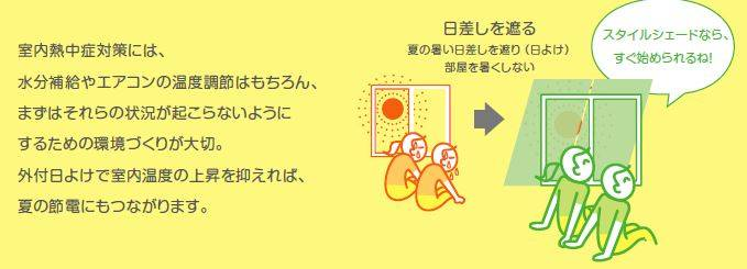 「リシェント+1キャンペーン」9月末までやってます! 大成トーヨー住器のイベントキャンペーン 写真3