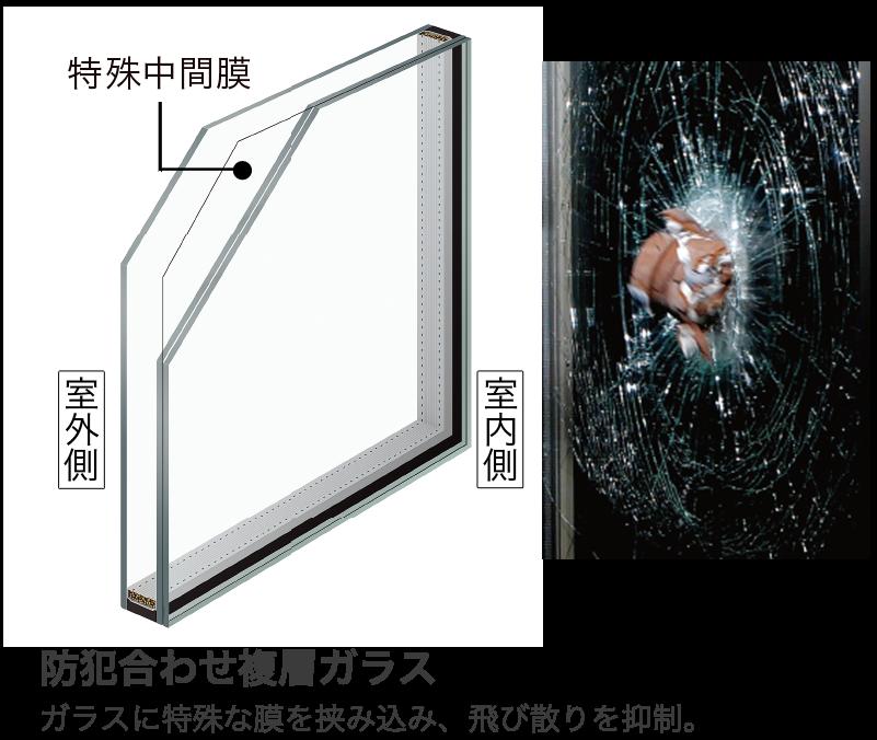 防犯合わせ複層ガラス ガラスに特殊な膜を挟み込み、飛び散りを抑制。