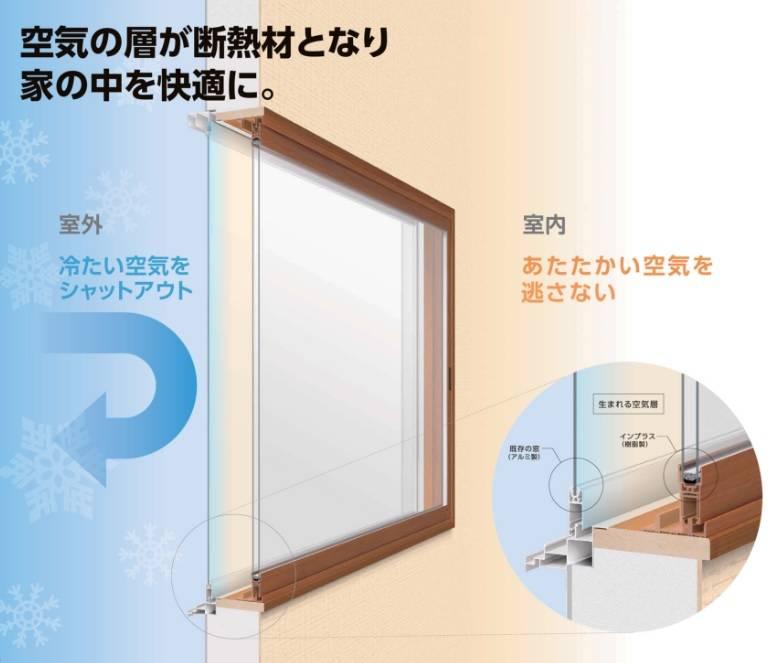 ◇◆おすすめ商品のご案内◆◇ 札幌トーヨー住器のイベントキャンペーン 写真2