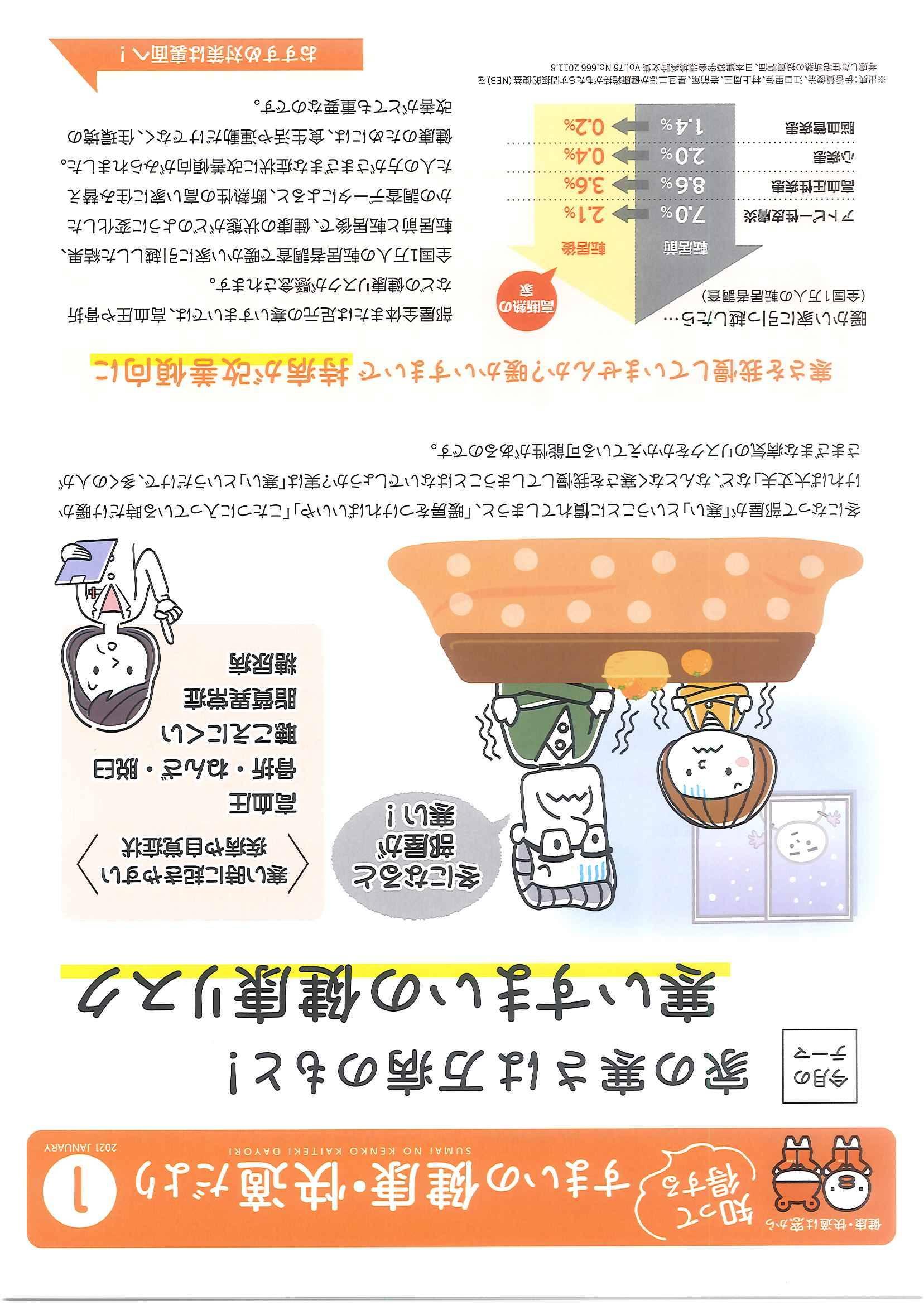 マド本舗 🐥すまいの健康・快適だより①号🐸 ヒロトーヨー住器の現場ブログ 写真1